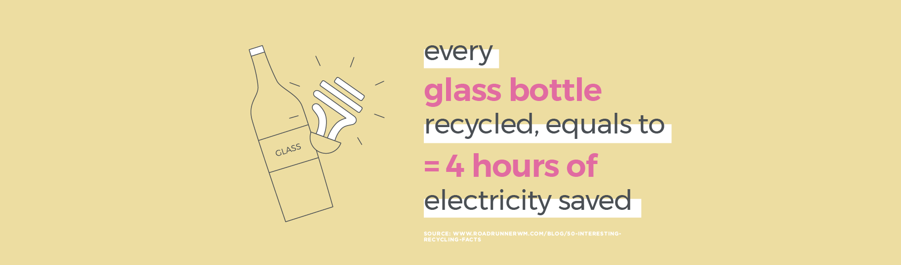 eco packaging made easy